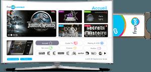 Module CI Fransat Connect
