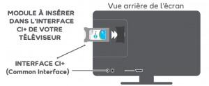 Installation module étape 1