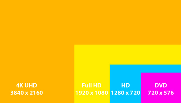 différence entre Full HD et Ultra HD